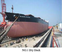 Yiu Lian Dockyards(Shekou)Limited