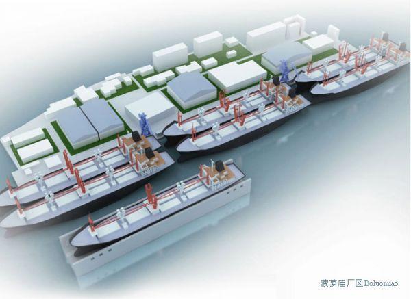 CIC China Shipping Industry (Guangzhou) Co., Ltd. Boluomiao Shipyard