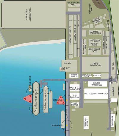 Unithai Shipyard and Engineering Limited