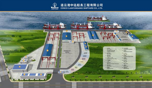COSCO (Lianyungang) Shipyard China